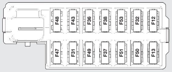 Abarth 500 - fuse box - dashboard