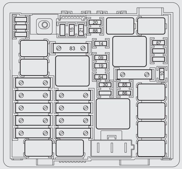 Abarth Punto Evo - fuse box - engine compartment