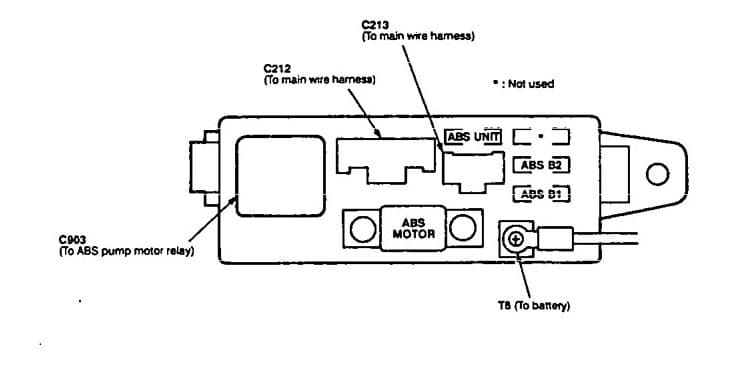 Acura Integra – fuse box diagram - engine compartment