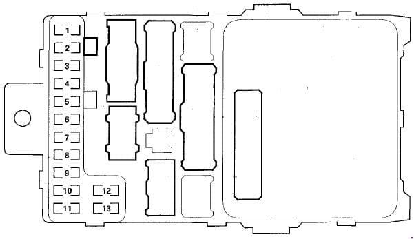 Acura MDX - fuse box diagram - Driver's Under-dash Fuse/Relay Box
