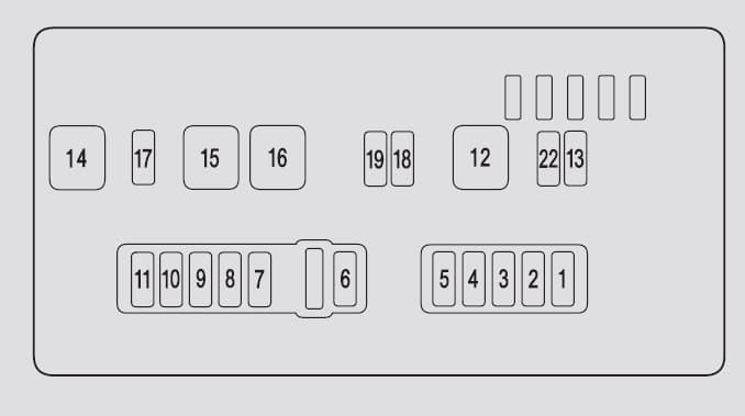 Acura MDX (2007 - 2008) - fuse box diagram  🔧 Fuses Guru   Acura Mdx 2007 Fuse Box Diagram      Fuses Guru