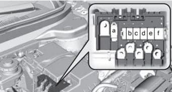 Acura RDX - fuse box diagram - engine compartment (type C)
