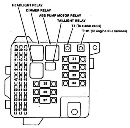 Acura RL - fuse box diagram - engine compartment