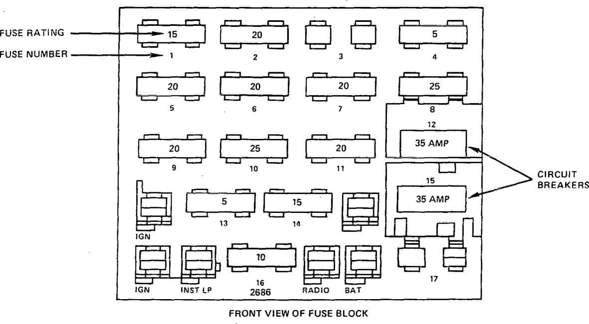 Acura SLX – fuse box diagram