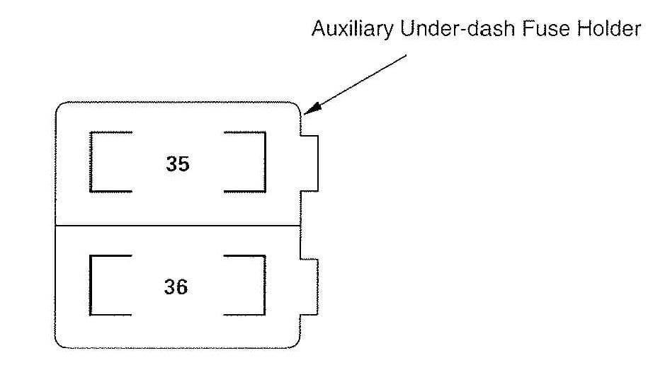 Acuta TL - fuse box diagram - auxiliary Under-dash Fuse holder