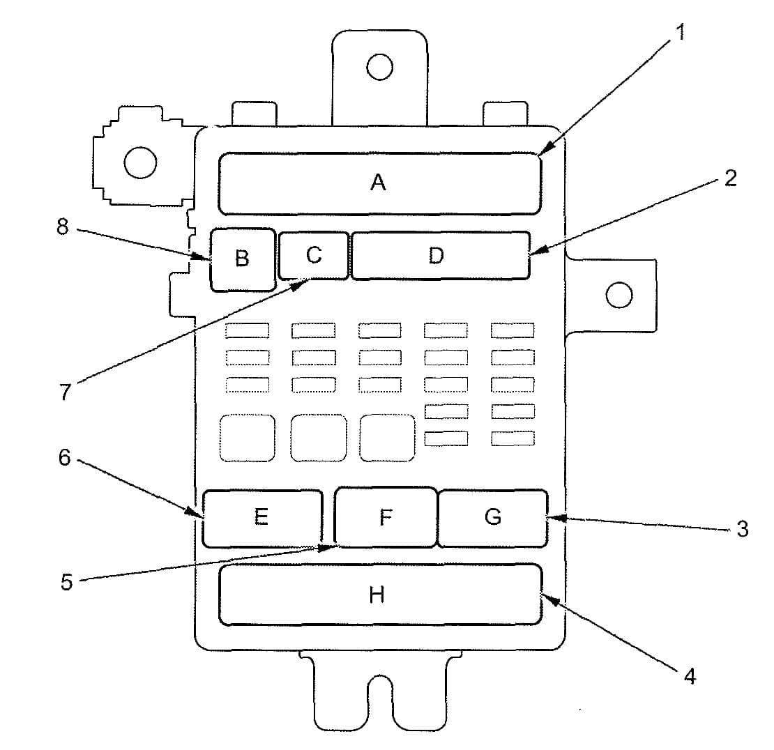Acura TL - fuse box diagram - passenger's under-dash box
