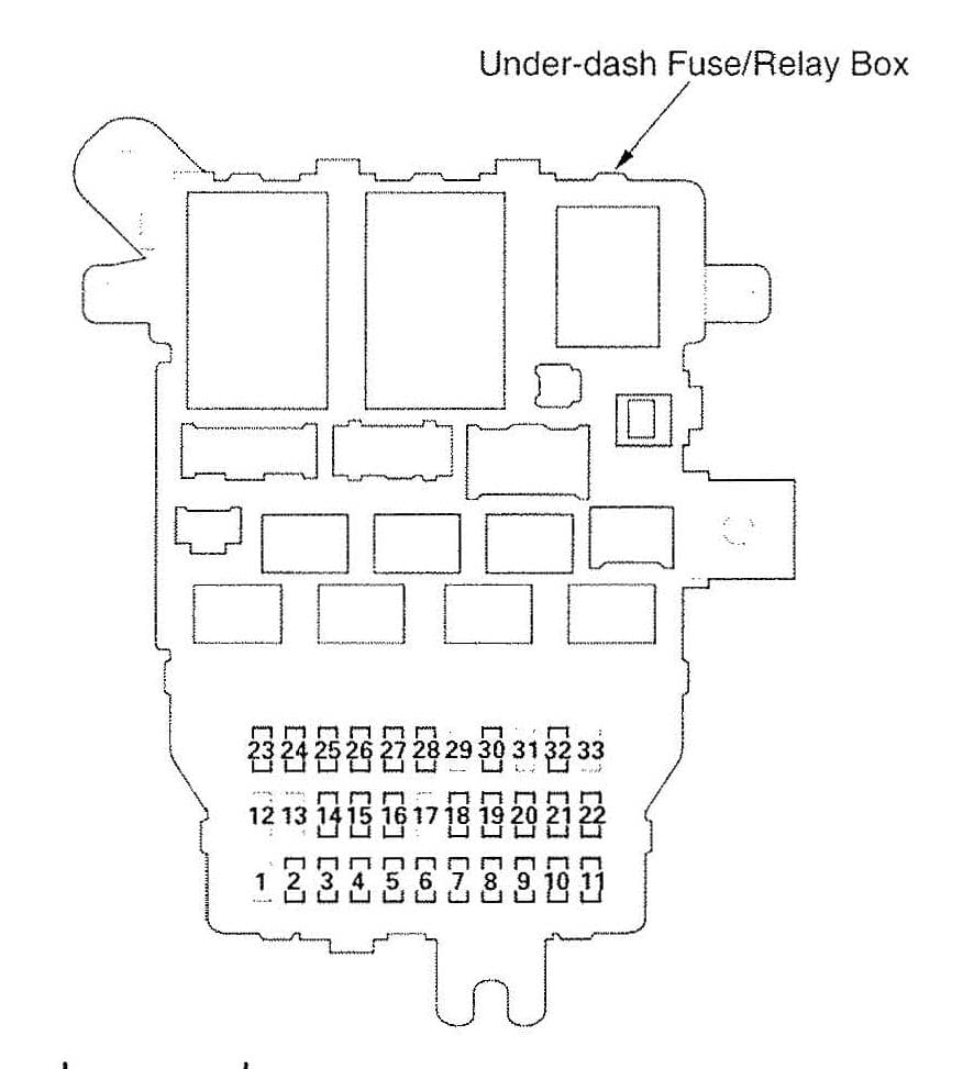 Acura TL - fuse box diagram - under-dash box