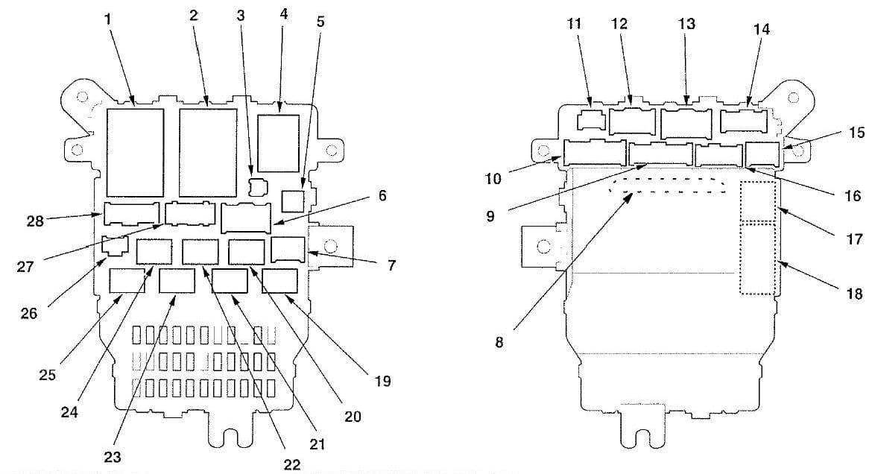 Acura TL - fuse box diagram - under-dash Fuse/Relay Box (Connector-to-Fuse/Relay Box Index)
