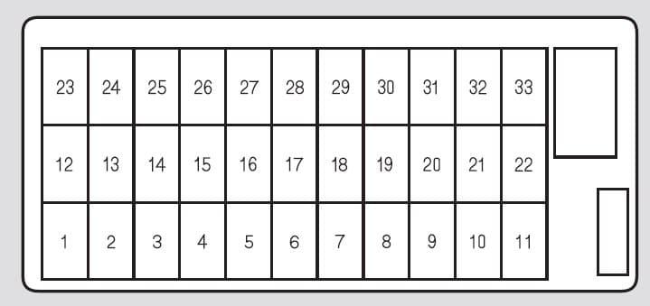 Acura TL (2004 - 2005) - fuse box diagram |🔧 Fuses Guru | Acura Tl 2004 Fuse Box |  | Fuses Guru