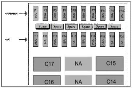 Aixam City - fuse box diagram