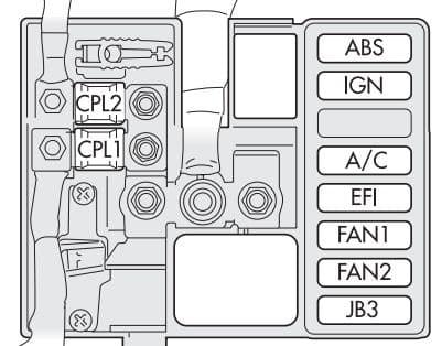 Alfa Romeo 147 - fuse box - battery (positive pole)