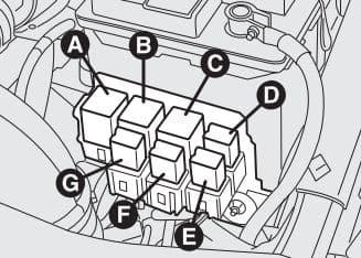 Alfa Romeo 156 FL - fuse box - engine bay relay
