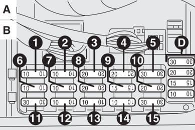 Alfa Romeo 156 FL - main fuse box