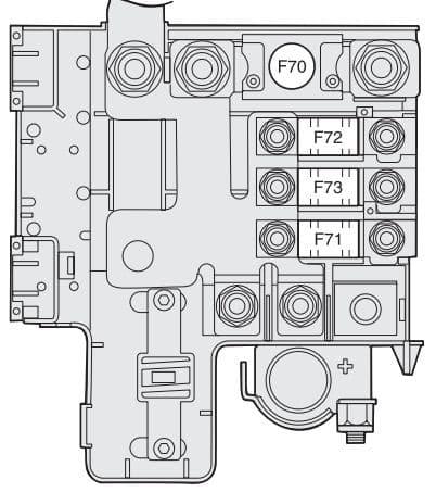 Alfa Romeo GT - fuse box - battery (positive pole)