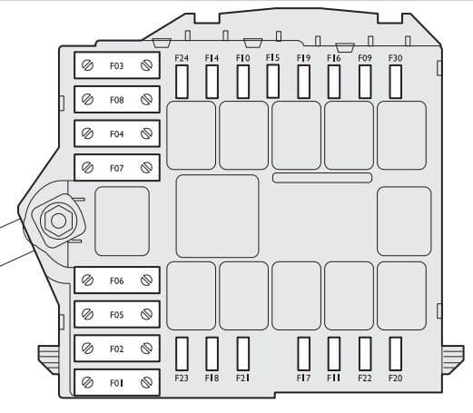 Alfa Romeo Brera - fuse box - battery