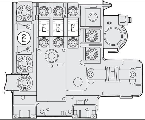 Alfa Romeo Spider - fuse box - battery (positive pole)