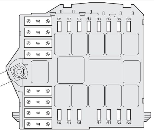 Alfa Romeo Spider - fuse box - battery