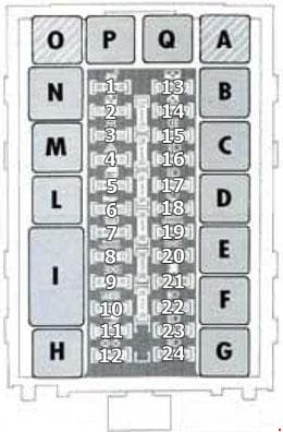 Alfa Romeo 145 - fuse box diagram - dashboard (type 1)