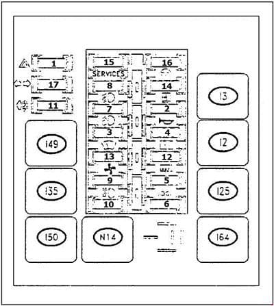 Alfa Romeo 145 - fuse box diagram - dashboard (type 2)