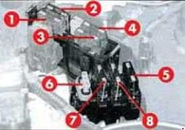 Alfa Romeo 145 - fuse box diagram - engine compartment (1.0 JTD)