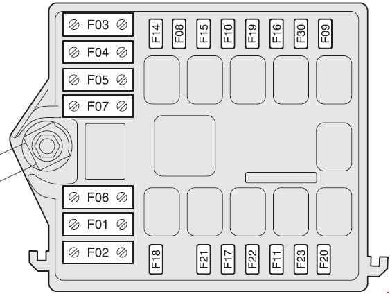 Alfa Romeo 147 - fuse box diagram - control box next battery