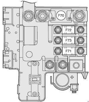 Alfa Romeo 147 - fuse box diagram - control box on battery positive pole