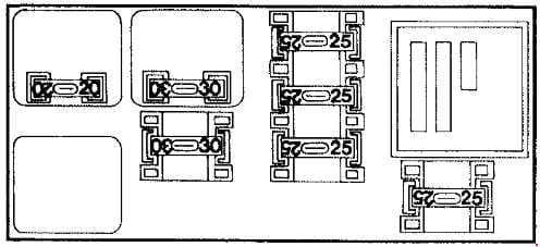 Alfa Romeo 155 - fuse box diagram - auxiliary fuse box
