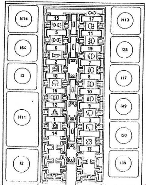 Alfa Romeo 155 - fuse box diagram