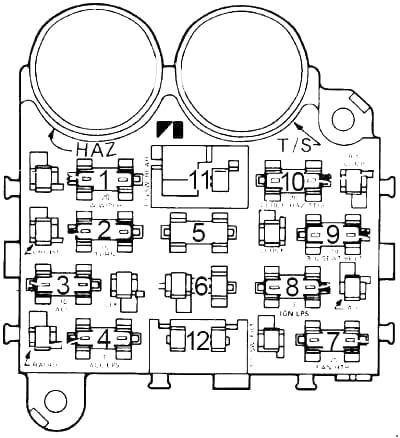 AMC Gremlin - fuse box diagram - type 2
