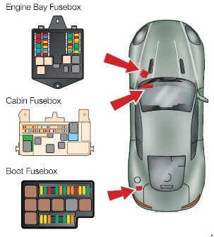 Aston Martin DB9 - fuse box diagram - location
