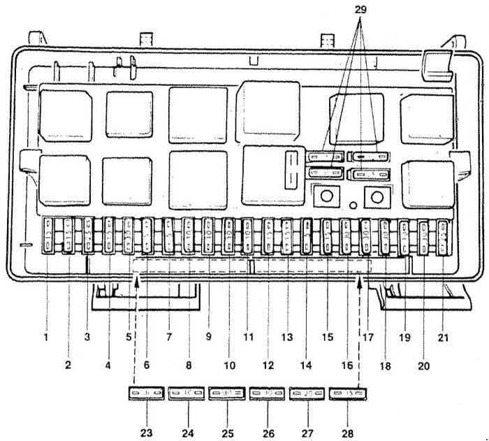 Audi 100 C3 - fuse box diagram