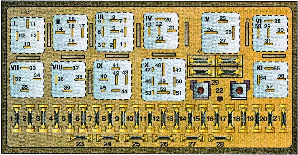 Audi 80 (B3) - fuse box diagram
