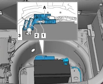 Audi A1 - fuse box diagram - fuse holder A-SA-
