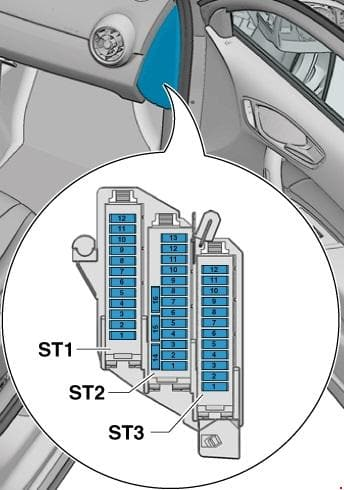 Audi A1 - fuse box diagram - fuse holder D-SD-