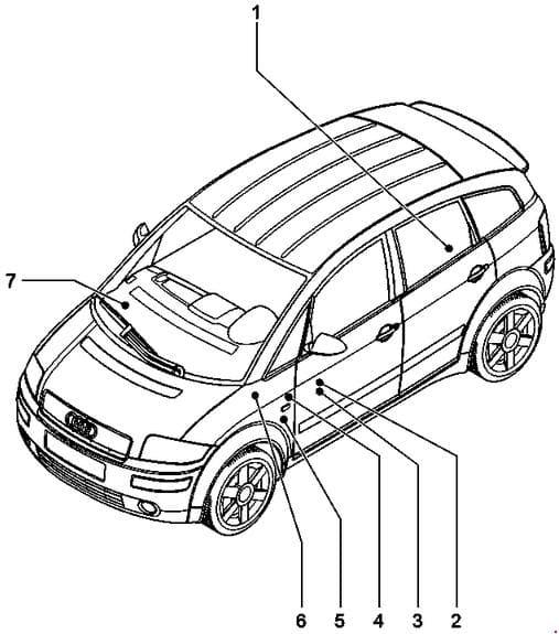 Audi A2 - fuse box diagram - location
