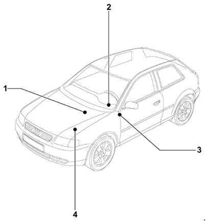 Audi A3 8L - fuse box diagram - location
