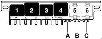 Audi A3 8L - fuse box diagram - micro-central electronics