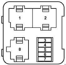 Audi A3 8L - fuse box diagram - relay carrier (3-pin)/fuse carrier