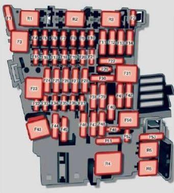 Audi A3 - fuse box diagram - instrument panel