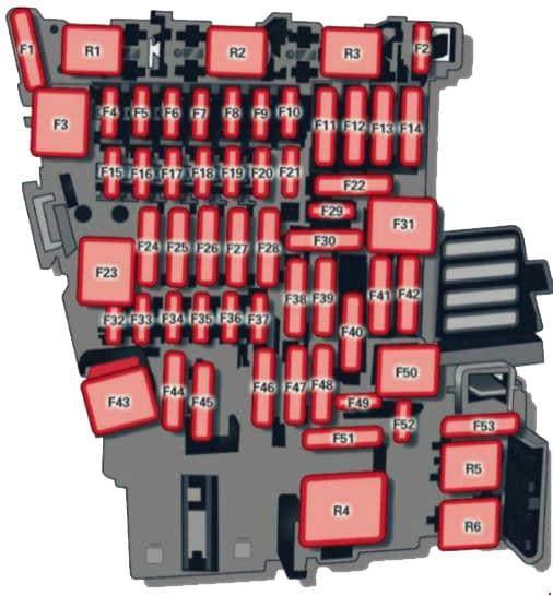 Audi A3 - fuse box diagram - interior