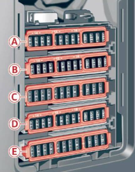 Audi A4 - fuse box diagram - driver's front passenger's footwell (right hand drive vehicle)