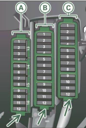Audi A4 - fuse box diagram - left cocpit