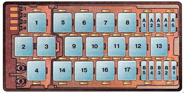 Audi A6 (C4) - fuse box diagram - auxiliary relay panel I