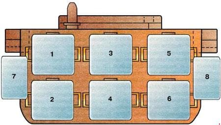 Audi A6 (C4) - fuse box diagram - auxiliary relay panel II