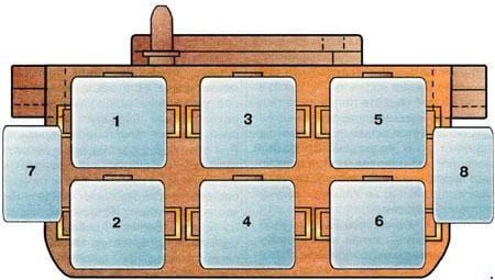 Audi A6 (C4) - fuse box diagram - auxiliary relay panel III