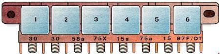 Audi A6 (C4) - fuse box diagram - central electric panel with relay holder