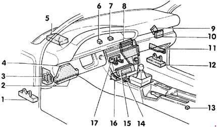 Audi A6 (C4) - fuse box diagram - location