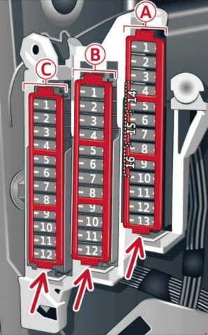 Audi A6 - fuse box diagram - driver side cockpit fuse assignment