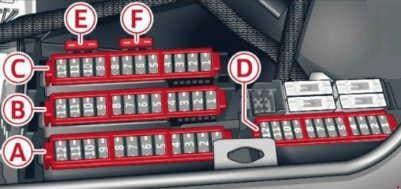 Audi A6 - fuse box diagram - luggage compartment fuse assignment