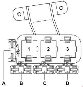 Audi A6 - fuse box diagram - relay carrier, driver's side, behind dash panel at central carrier